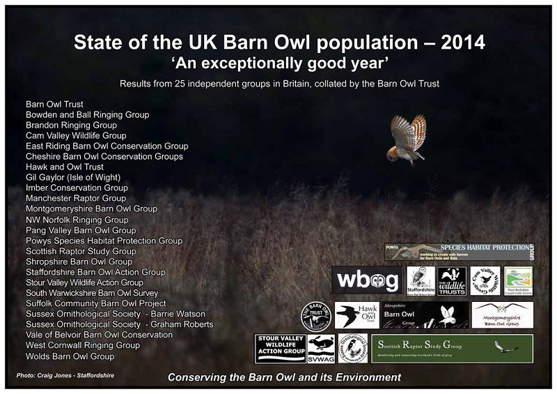 http://www.barnowltrust.org.uk/infopage.html?Id=346 - Craig Jones Wildlife Photography