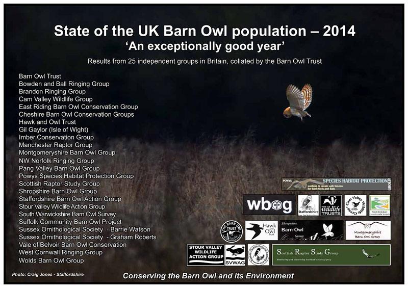 http://www.barnowltrust.org.uk/infopage.html?Id=346 - Craig Jones Wildlife Photography